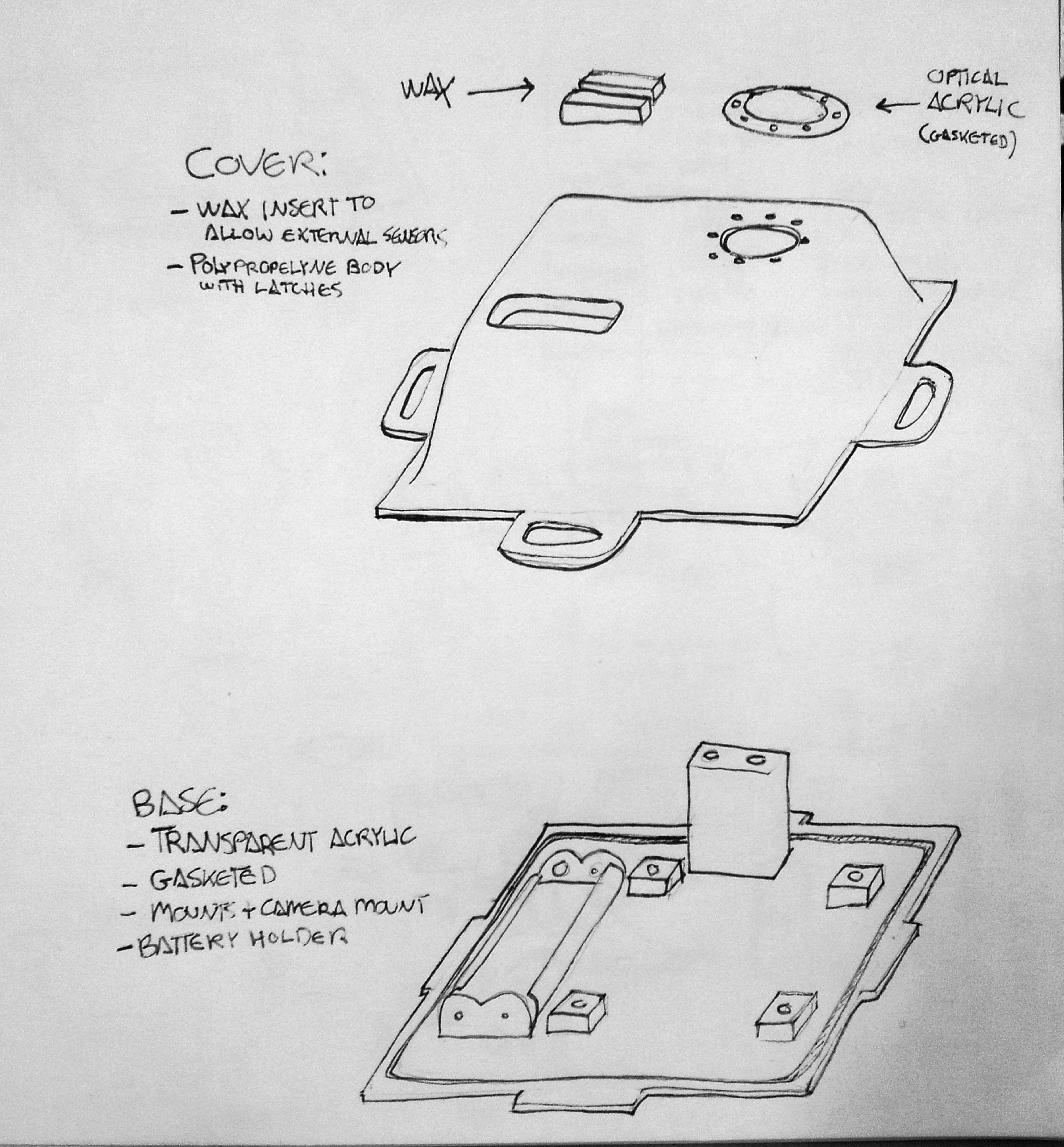 IR/visible light camera dreams & parts