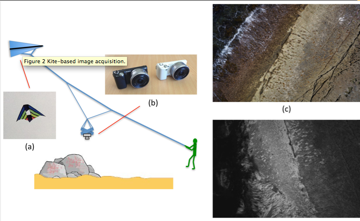 kite aerial photography for spectral mapping of intertidal landscapes