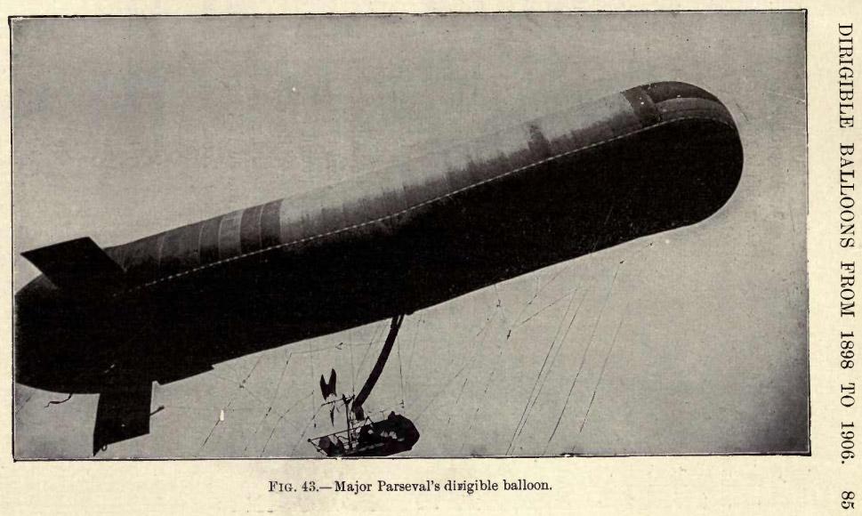 kite balloon futures and histories